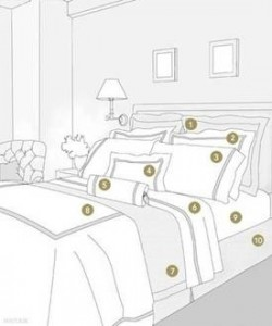 bed chart