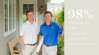 98% of past clients would recommend Twin as their choice contractor.